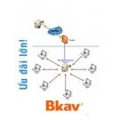 Bkav Enterprise 8 Business Total