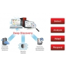 Trend Micro Deep Discovery