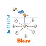 Bkav Enterprise 8 Total Internet Security