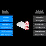 BitDefender Security for Mail Servers Advanced 100-249 User 3Y