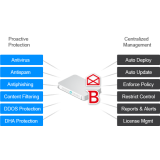 BitDefender Security for Mail Servers Advanced 5-24 User 3Y