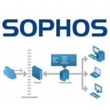Sophos PureMessage for Microsoft Exchange